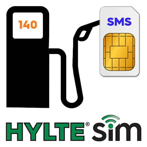 HylteSIM Finland SMS-täydennys 140kpl